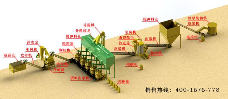 牧草生产线.jpg
