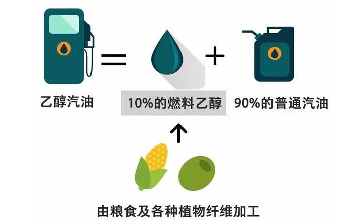 2020年全国普及乙醇汽油 生物燃料要唱主角 生物质颗粒机设备为之骄傲