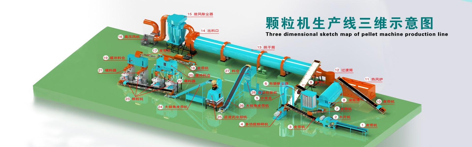 生物质颗粒机生产线设备示意图